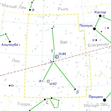 Fixed Stars amp The Constellations History  Darkstar Astrology